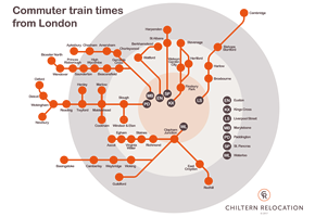 Download train times visual